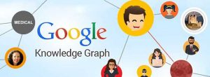 Impact of Google Knowledge Graph and SERPs Featured Snippets