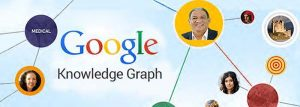 Impact of Google Knowledge Graph and SERPs Features Snippets
