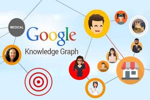 Benefits of Google Knowledge Graph and SERPs Featured Snippets
