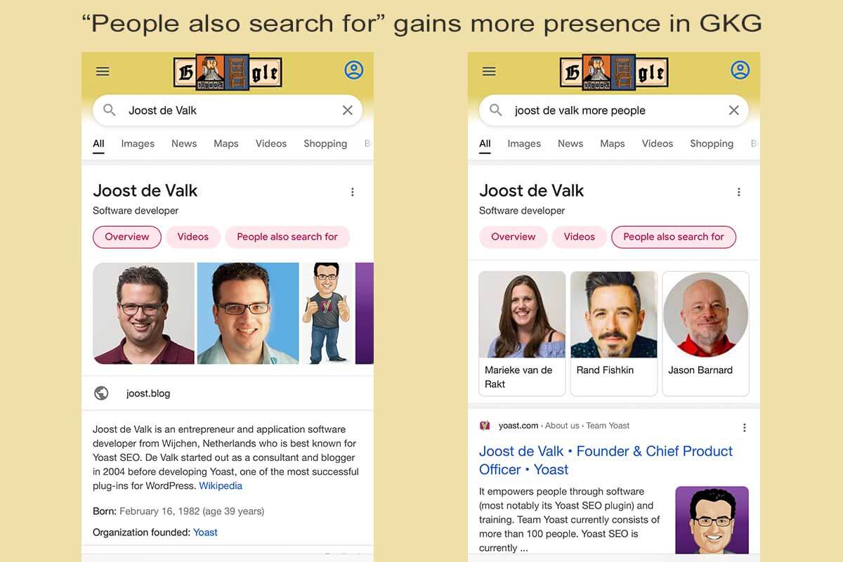 People Also Search Forin Knowledge Graph