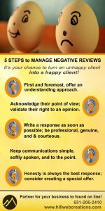 5 Steps to Handling Online Negative Reviews - Full-size Infographic