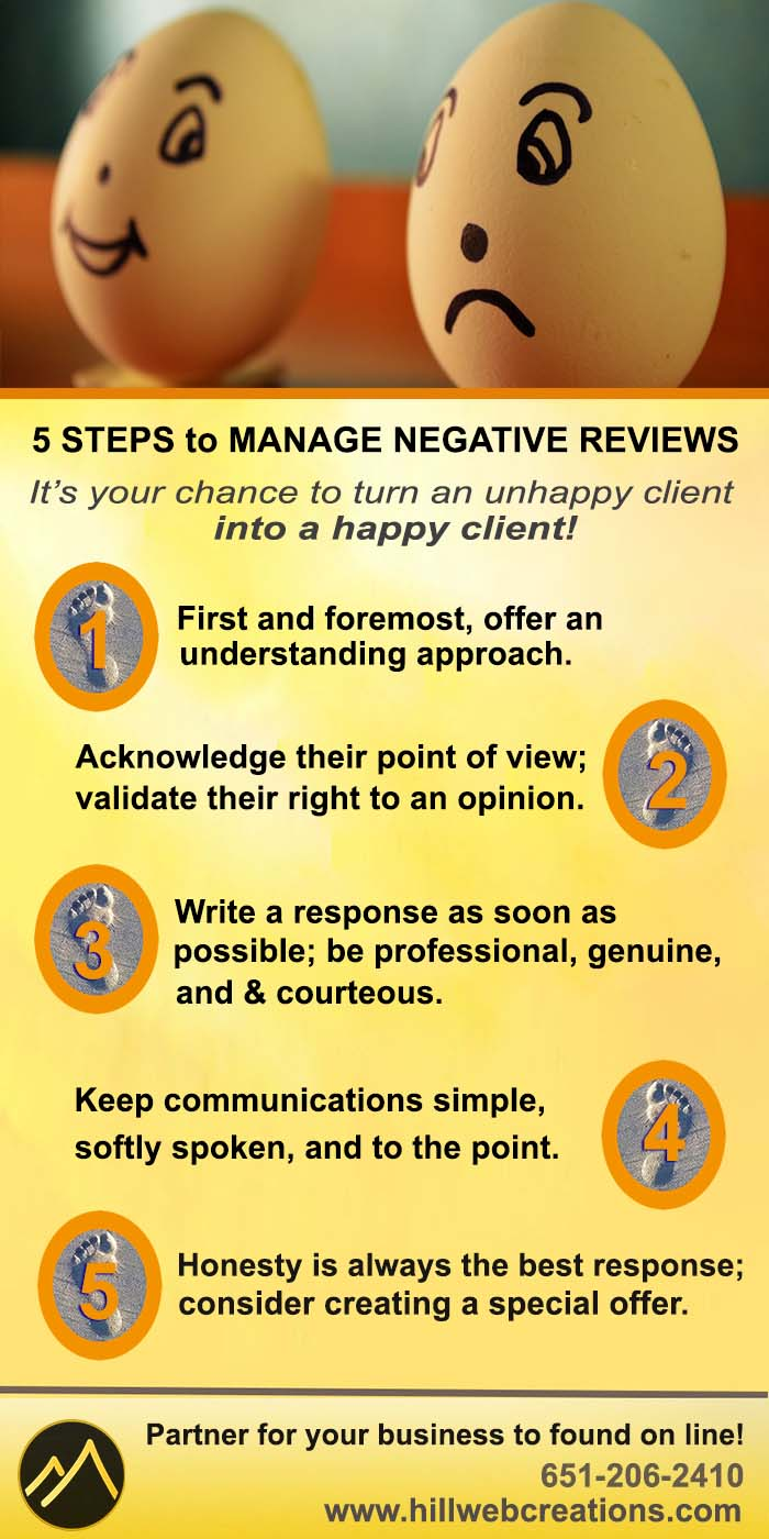 5 Steps to Handling Online Negative Reviews Infographic