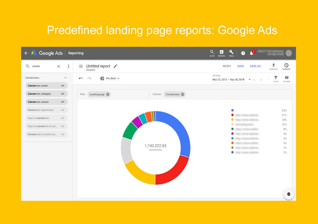 Predefined landing page reports in Google Ads