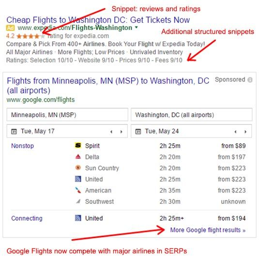 Flight Google rich snippets in Rich Snippet Search Results