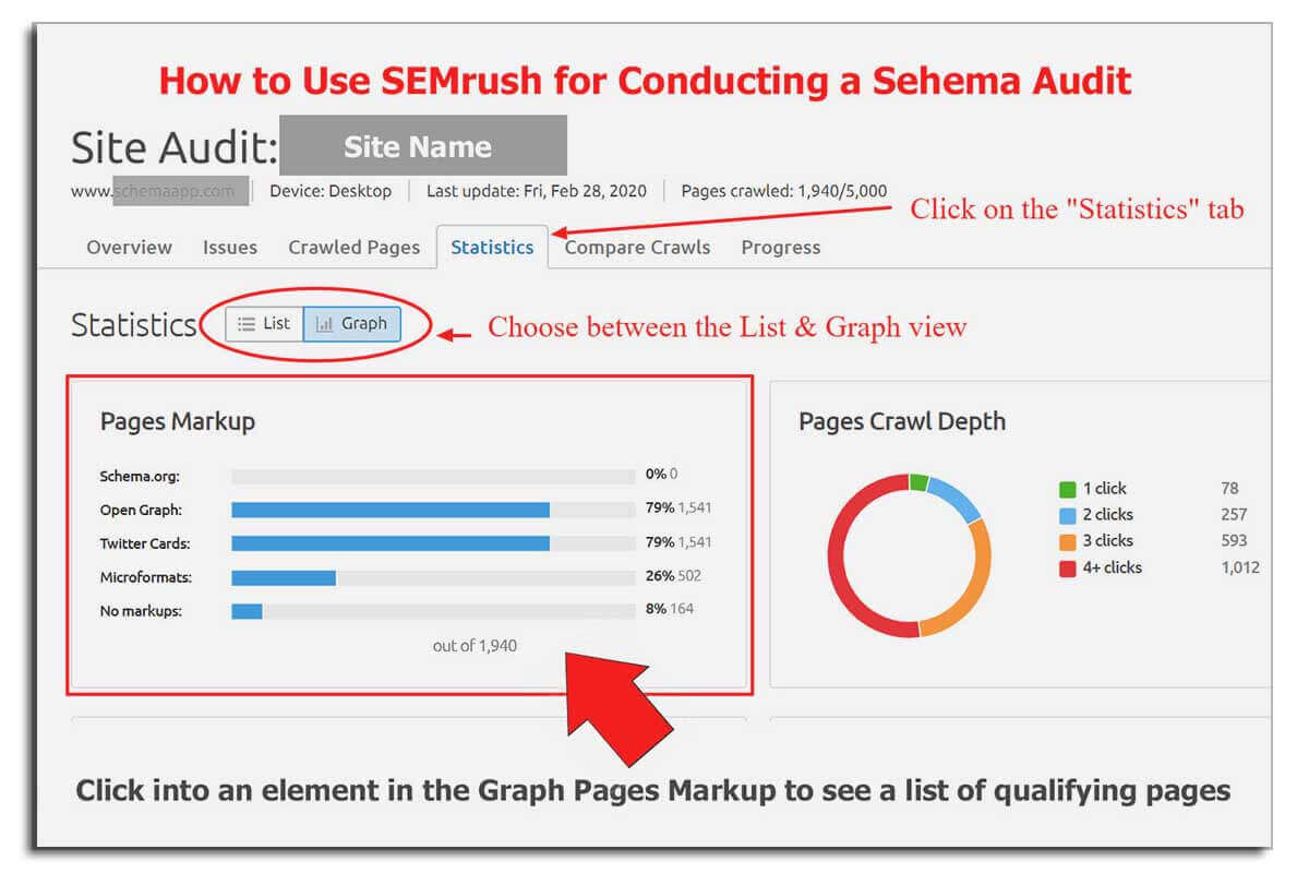 How to use SEMrush for schema markup audits