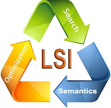 LSI semantic search optimization by Hill Web Creations