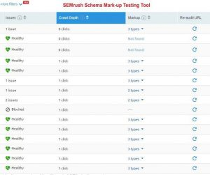 SEMrush schema mark-up testing tool