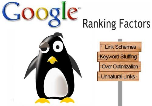 How Google evaluates your website and determines its ranking
