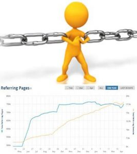 referring web pages that offer quality inbound backlinks