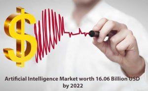 Artificial Intelligence Market worth 16.06 Billion USD by 2022