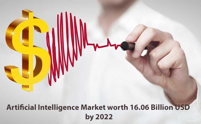 Artificial Intelligence Market worth 16.06 Billion USD by 2022