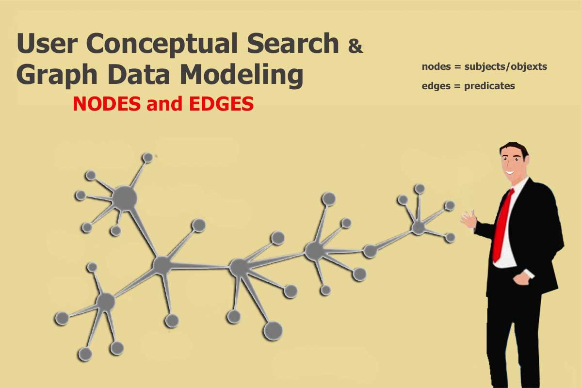 User Conceptual Search and Graph Data Modeling