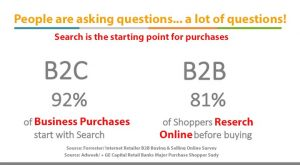 Search ranking factors that impact e-Commerce sites - chart from Search Metrics