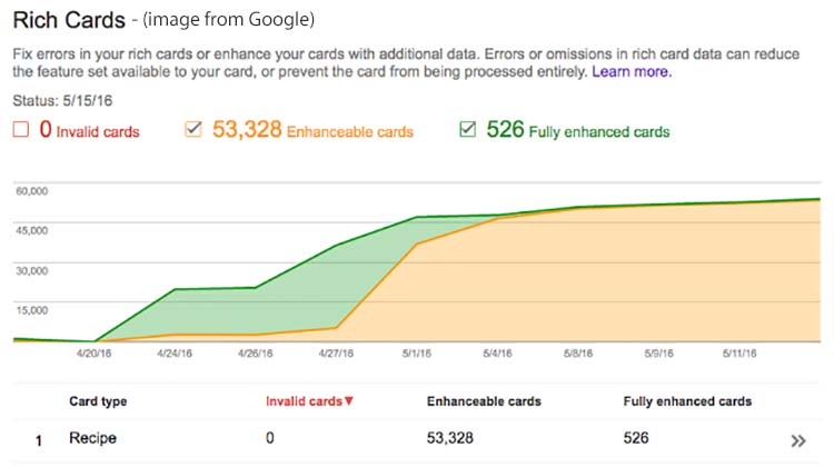 Find your enhanceable rich cards in your Google Search Console