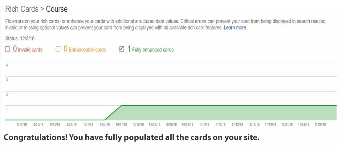 How to Read Google's Rich Card Report to Implement Site Improvements