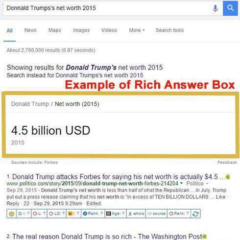 Google Answer Box: Answer the Questions Consumers are Asking. What is Donald Trumps net worth?