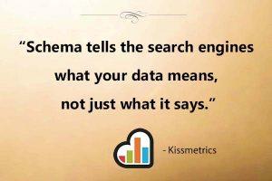 industry schema explains niche not just relies on keywords by Kissmetrics