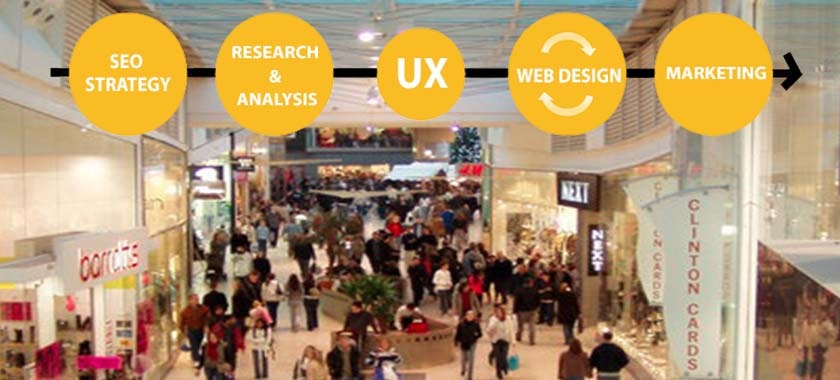 How Contextual Ontologies and Taxonomies From the Base of Good UX Design