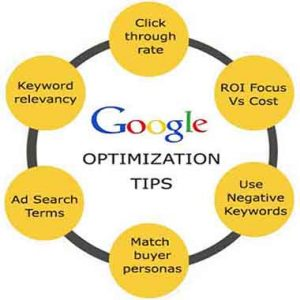 AdWords Optimization Tips for improved AdWords quality score