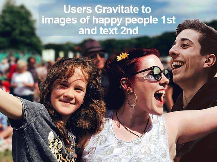 Users Gravitate to Images of Happy Faces First; Text Second