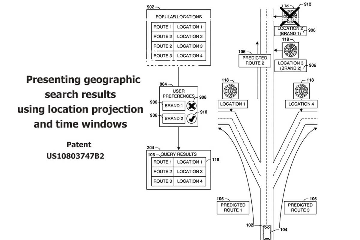 US Patent 10803747B2 by Trystan Upstil covers new ways that mobile device users may fulfill their search queries on maps