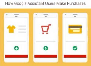 Google Assistant Users: What this Means for your Business