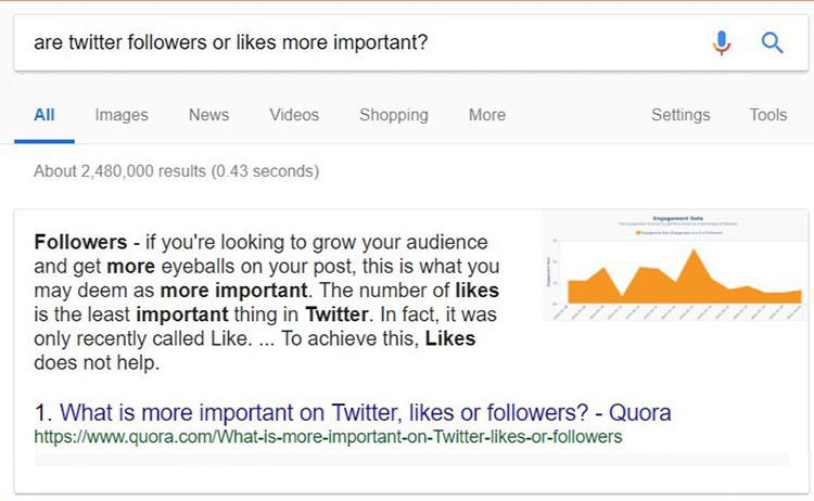 Example of how Google is Providing More Immediate Direct Answers