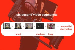 video marketing with 6-second video segments for sequential storytelling