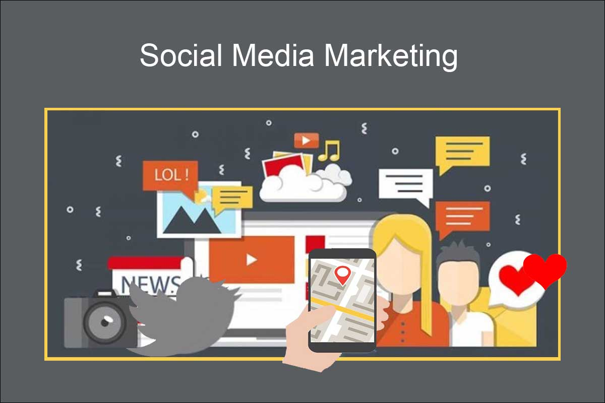 Top SEO Social Media Marketing Strategies