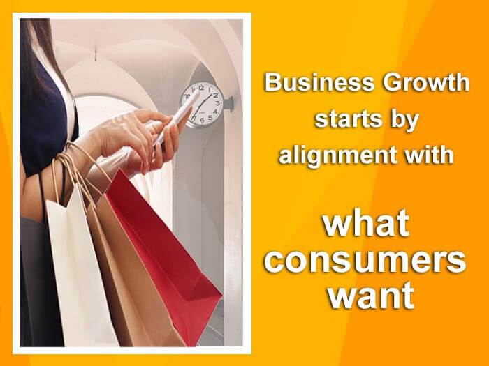 Delivering on Business Growth starts by alignment with what consumers want.