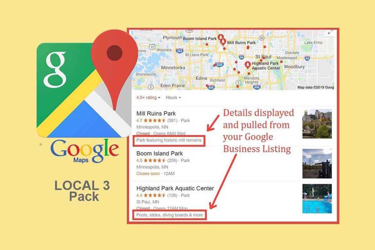 How to Gain Google Local Pack SERP Features