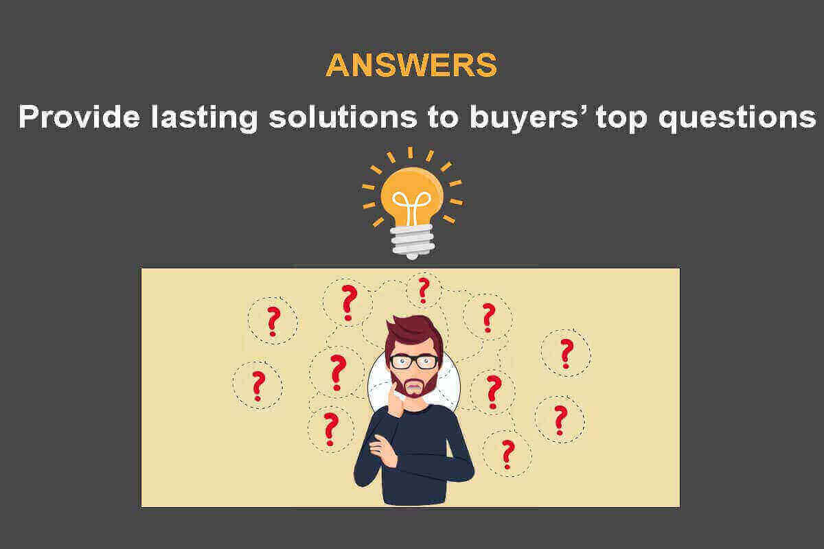 Evergreen sales funnel; provide lasting Answers to Common Questions that Buyers Ask
