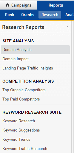 How to conduct marketing research with Rank Ranger