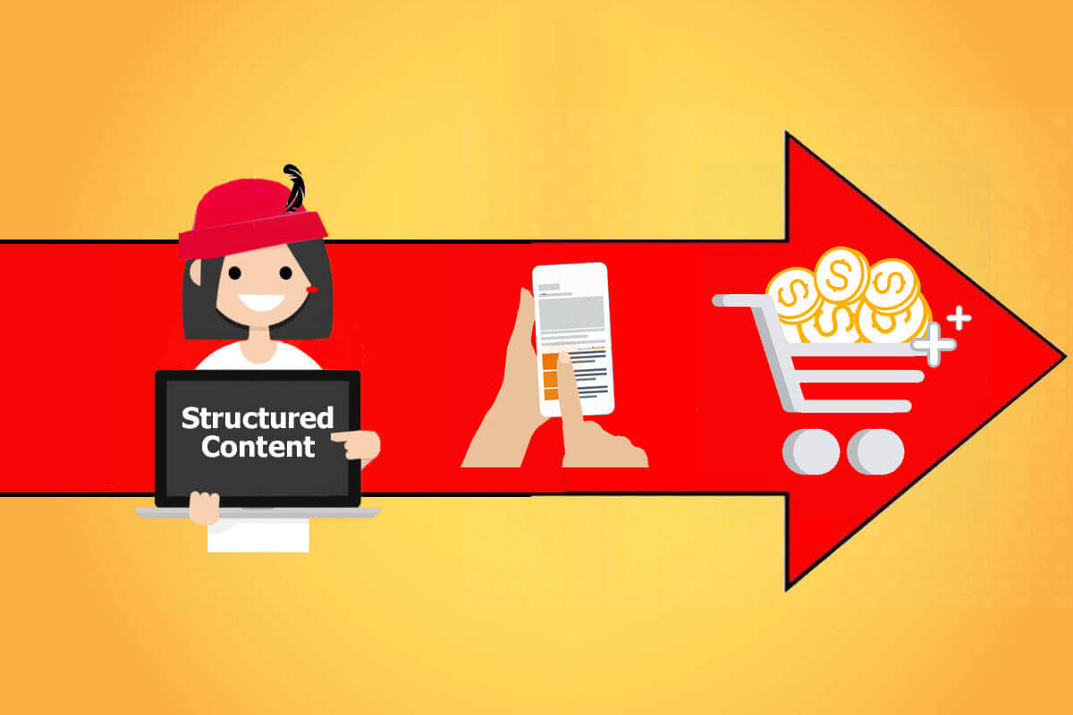 An agile marketing plan includes structuring your library of digital content better